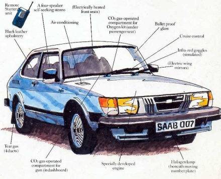 La Saab 900 Turbo de James Bond est truffée de gadgets.